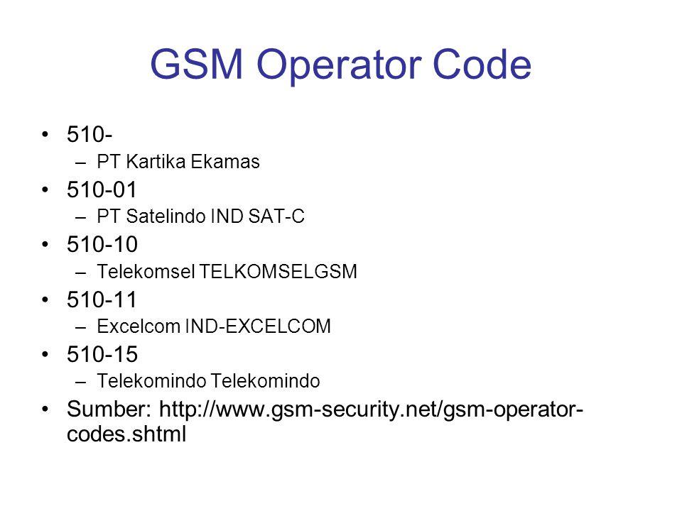 GSM Operator Code 510- 510-01 510-10 510-11 510-15