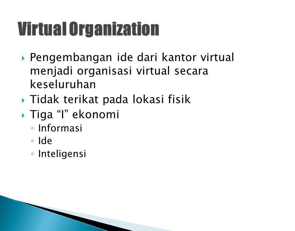Virtual Organization Pengembangan ide dari kantor virtual menjadi organisasi virtual secara keseluruhan.