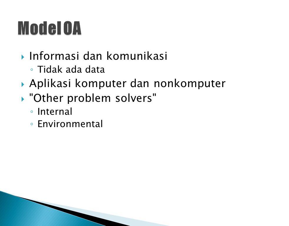 Model OA Informasi dan komunikasi Aplikasi komputer dan nonkomputer
