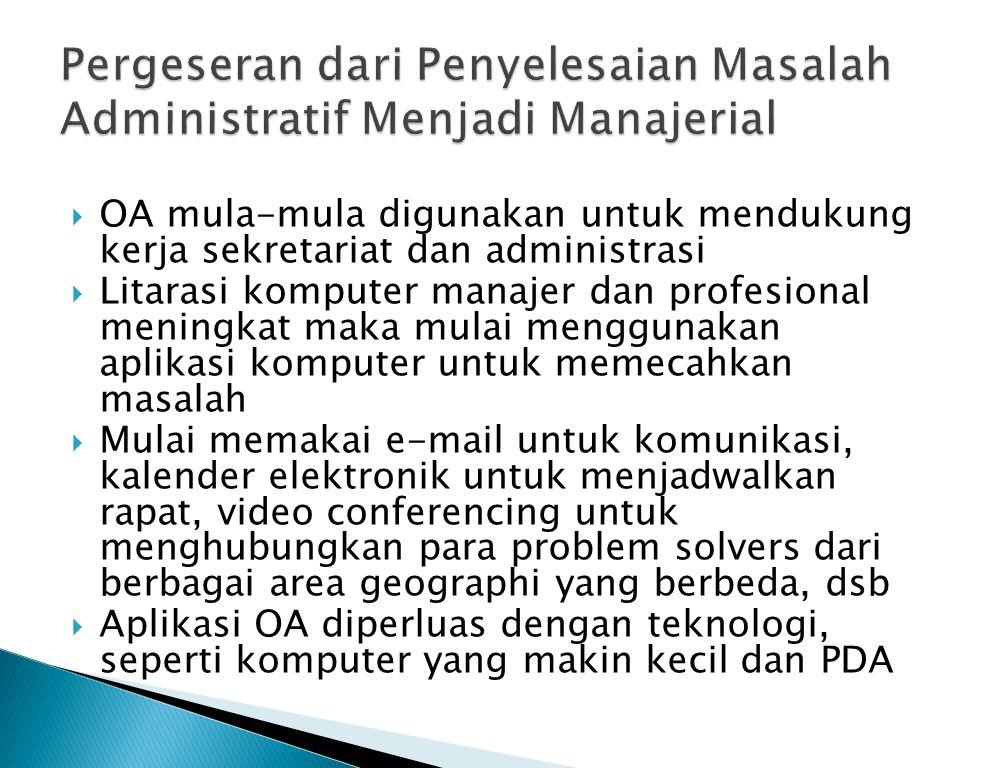 Pergeseran dari Penyelesaian Masalah Administratif Menjadi Manajerial