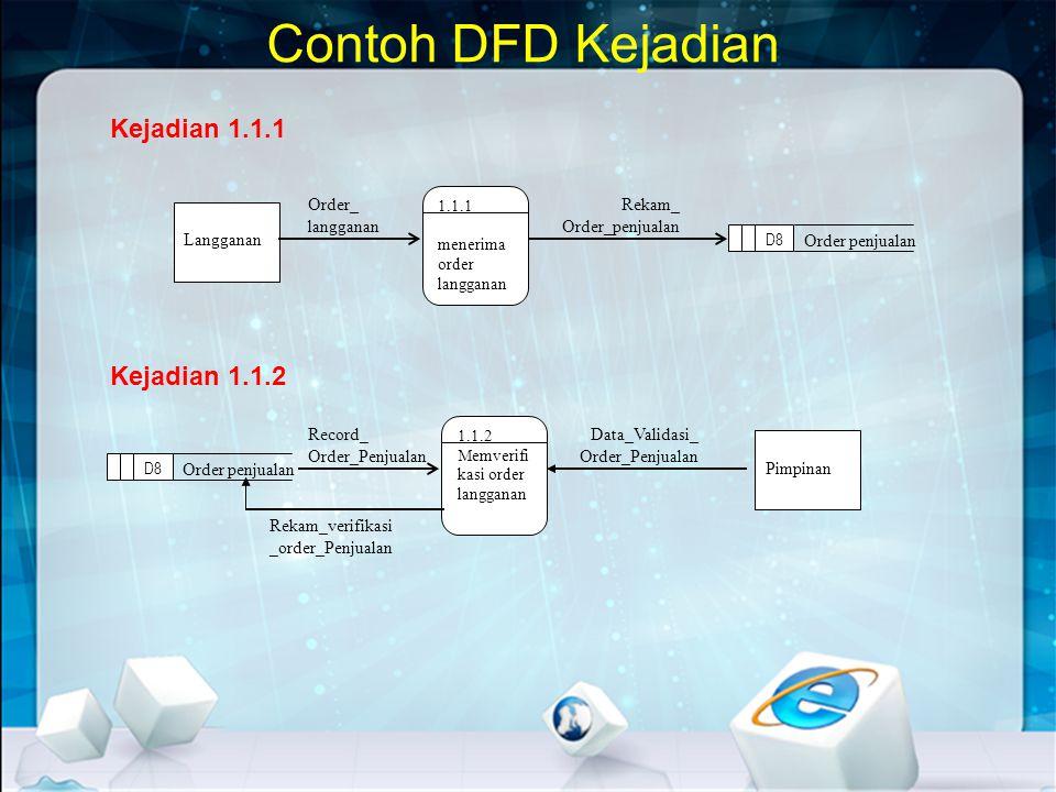 Contoh DFD Kejadian Kejadian 1.1.1 Kejadian 1.1.2 Order_ langganan