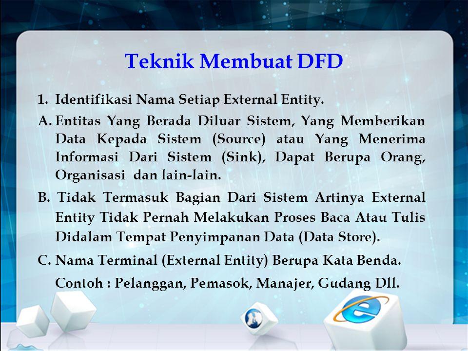 Teknik Membuat DFD Identifikasi Nama Setiap External Entity.