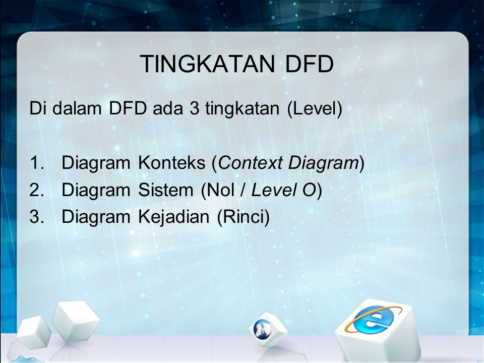 TINGKATAN DFD Di dalam DFD ada 3 tingkatan (Level)