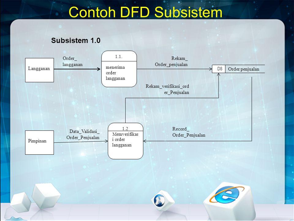 Contoh DFD Subsistem Subsistem 1.0 Order_ langganan Rekam_