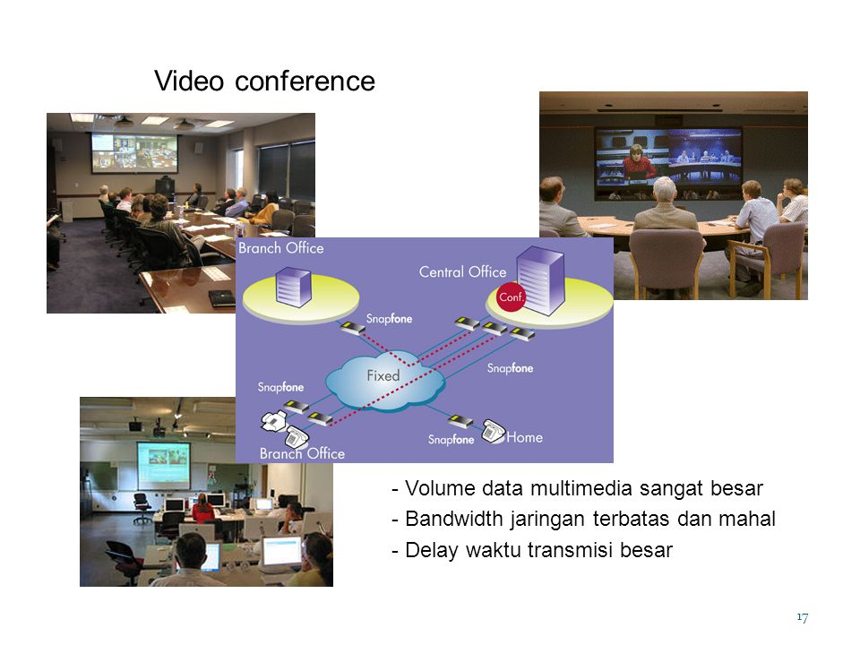 Video conference Volume data multimedia sangat besar
