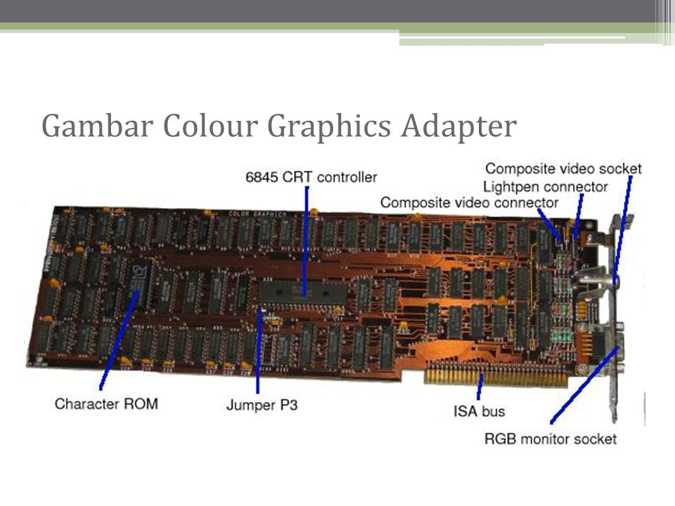 Gambar Colour Graphics Adapter