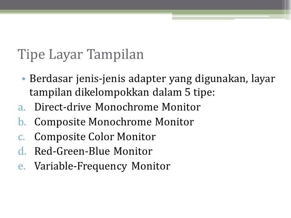 Tipe Layar Tampilan Berdasar jenis-jenis adapter yang digunakan, layar tampilan dikelompokkan dalam 5 tipe: