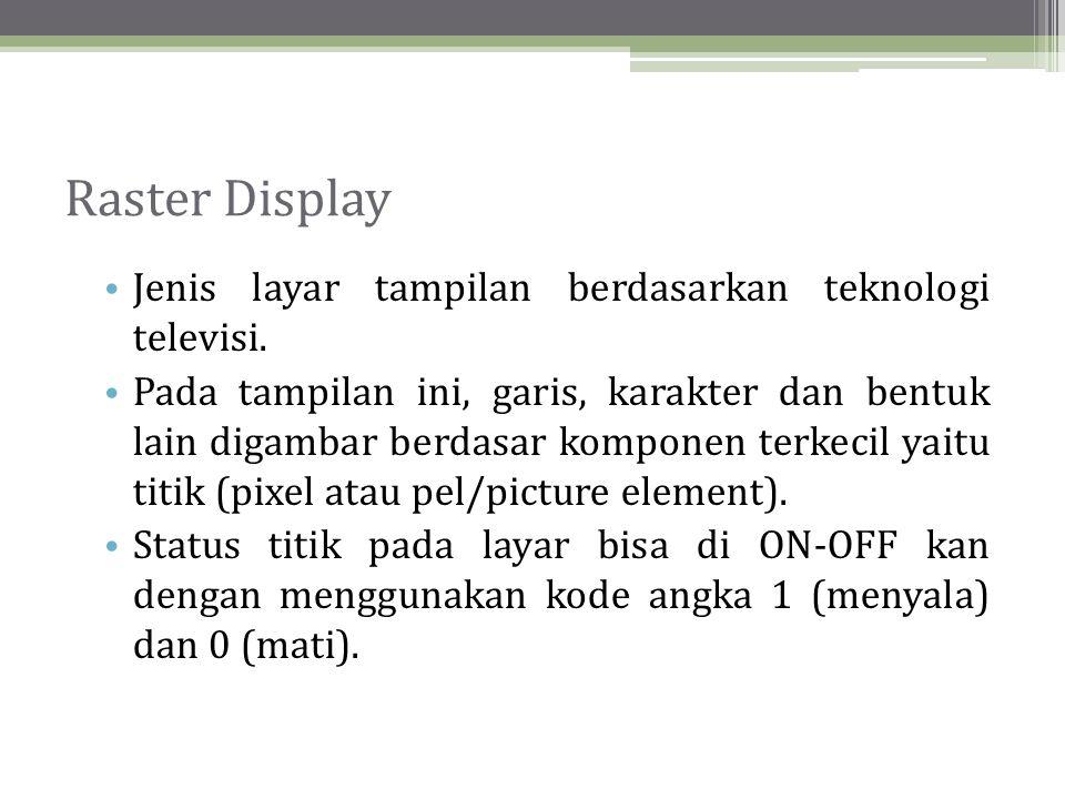 Raster Display Jenis layar tampilan berdasarkan teknologi televisi.