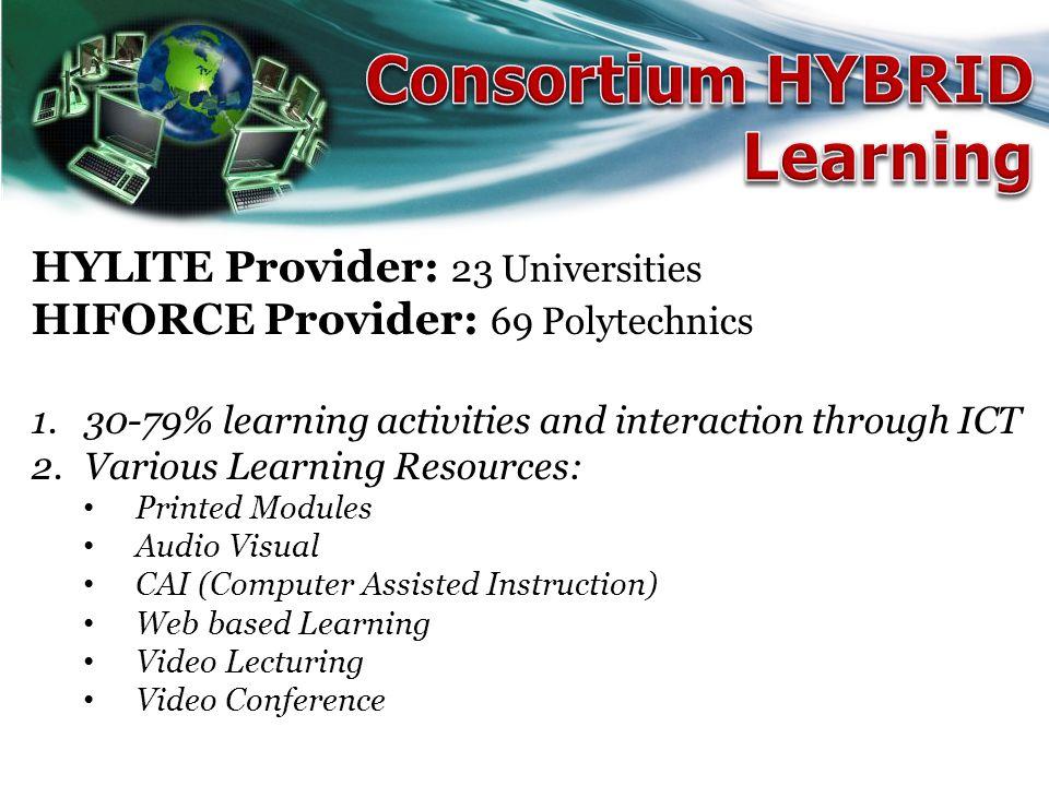 Consortium HYBRID Learning