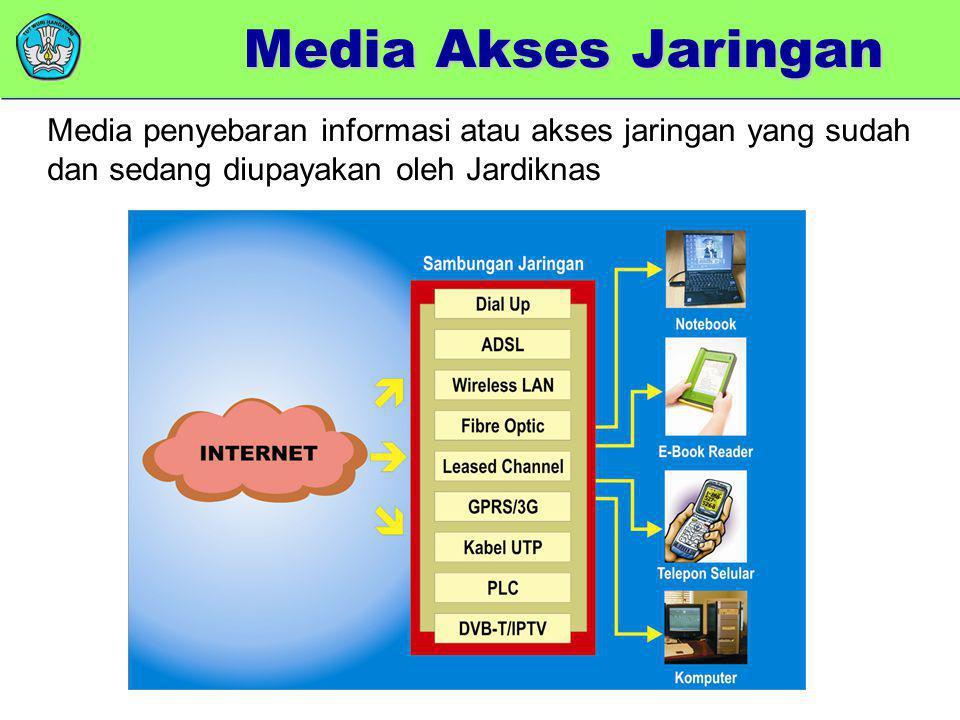 Media Akses Jaringan Media penyebaran informasi atau akses jaringan yang sudah dan sedang diupayakan oleh Jardiknas.