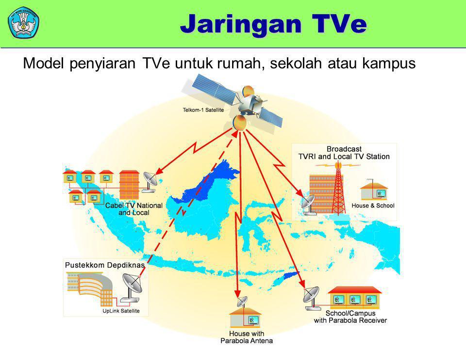 Jaringan TVe Model penyiaran TVe untuk rumah, sekolah atau kampus