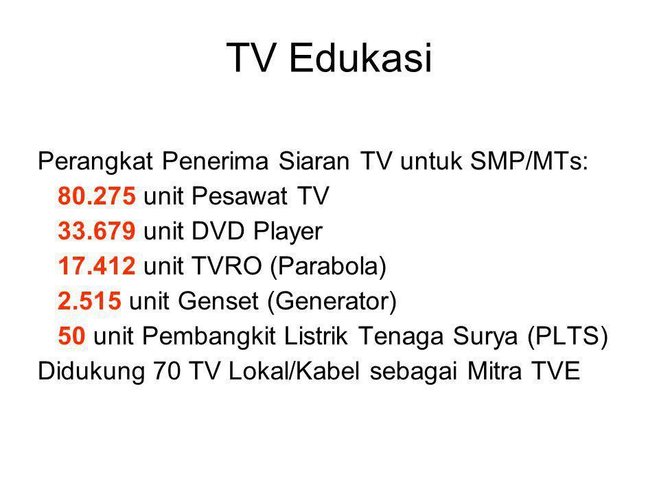 TV Edukasi Perangkat Penerima Siaran TV untuk SMP/MTs:
