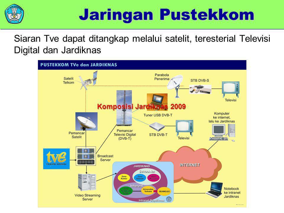 Jaringan Pustekkom Siaran Tve dapat ditangkap melalui satelit, teresterial Televisi Digital dan Jardiknas.