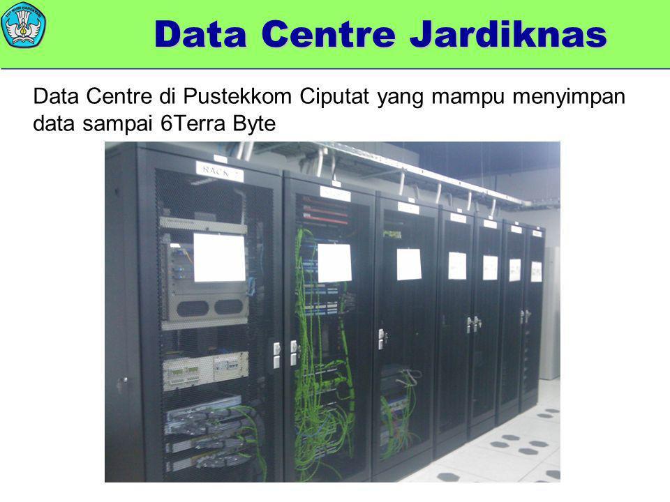 Data Centre Jardiknas Data Centre di Pustekkom Ciputat yang mampu menyimpan data sampai 6Terra Byte.