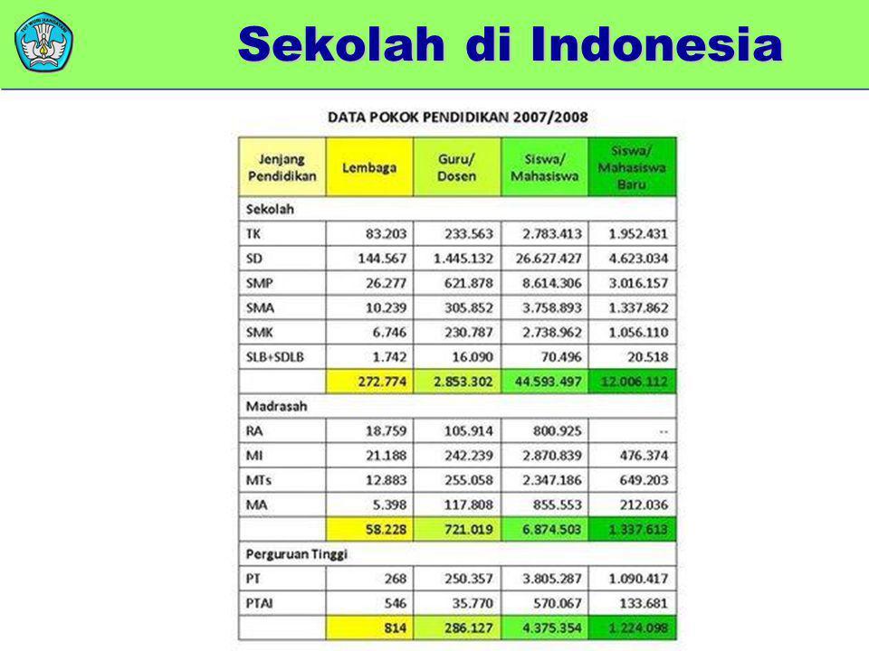 Sekolah di Indonesia