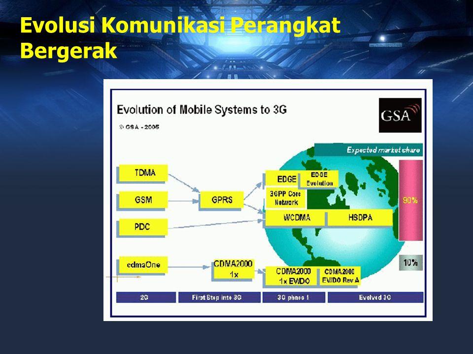 Evolusi Komunikasi Perangkat Bergerak