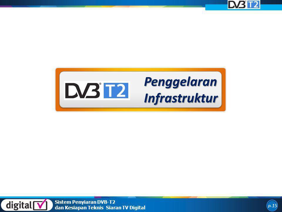 Penggelaran Infrastruktur Sistem Penyiaran DVB-T2