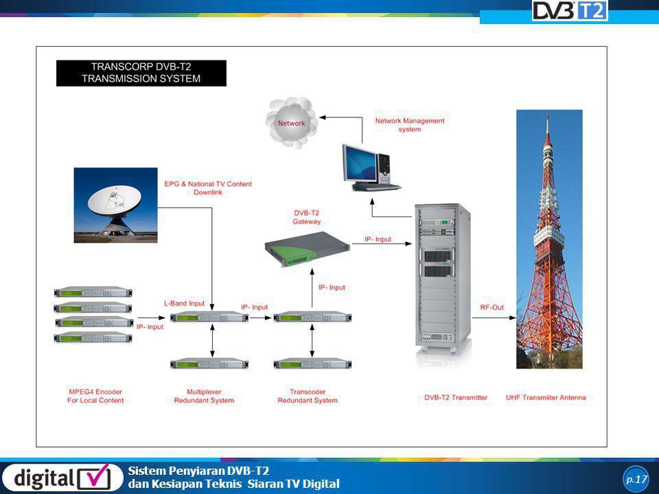 Sistem Penyiaran DVB-T2
