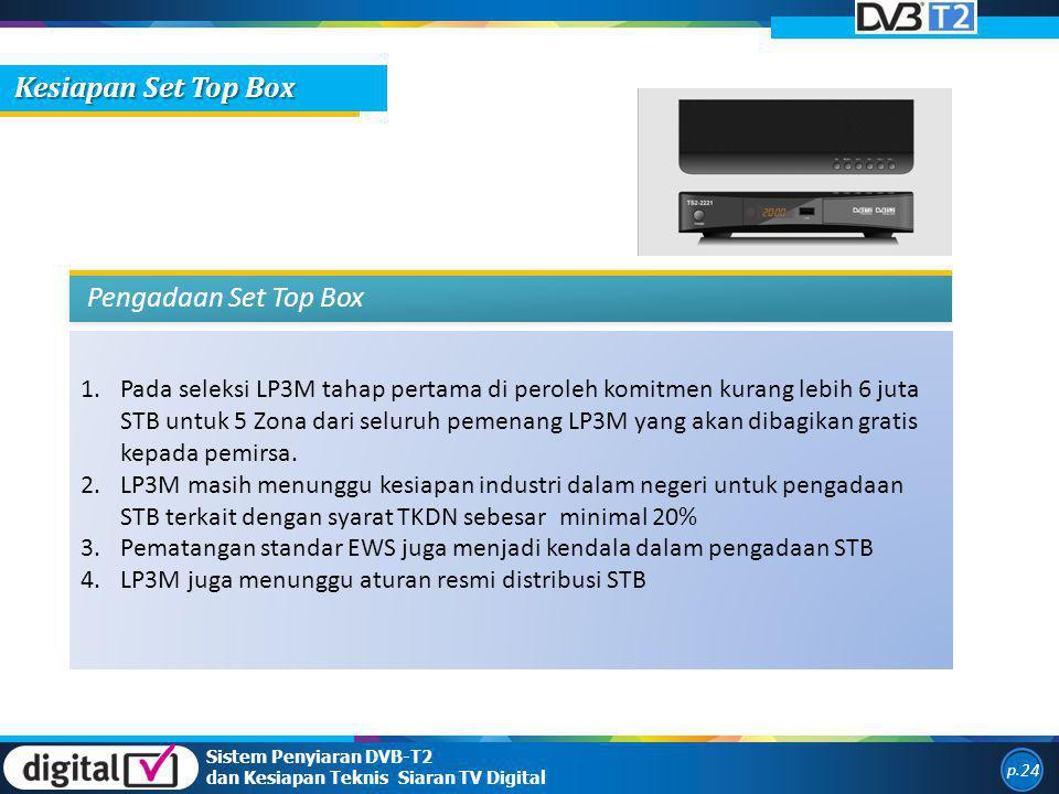 Kesiapan Set Top Box Pengadaan Set Top Box
