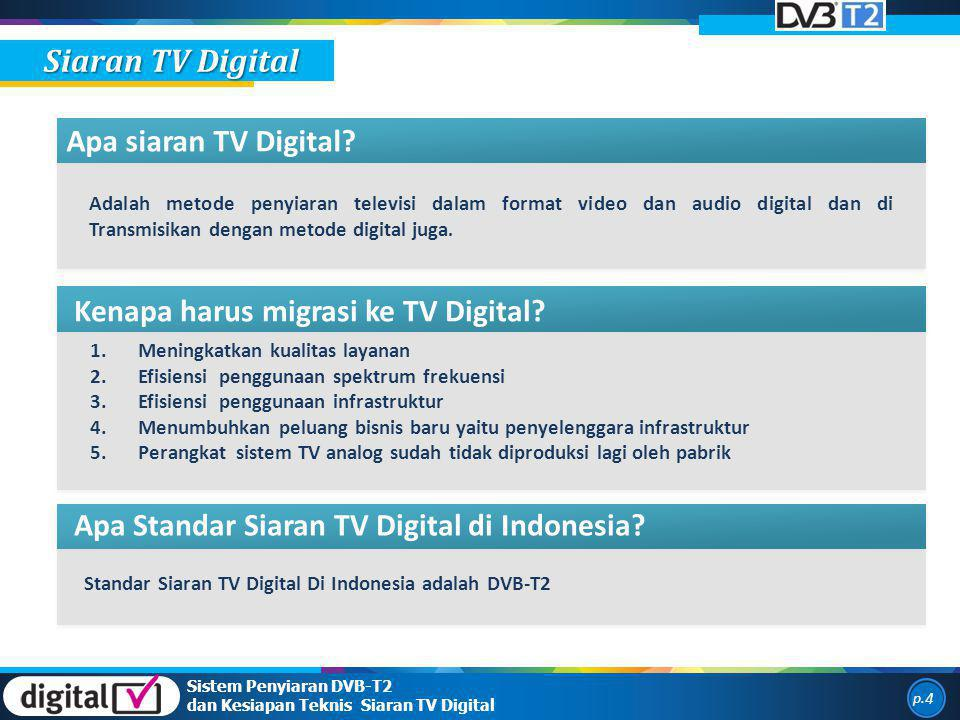 Siaran TV Digital Apa siaran TV Digital