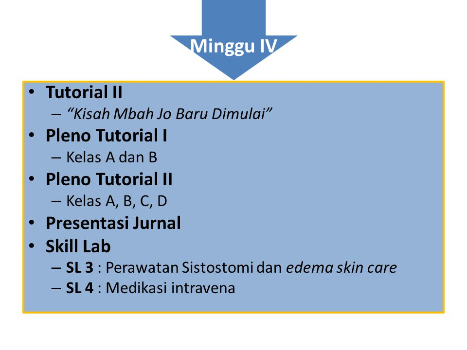 Minggu IV Tutorial II Pleno Tutorial I Pleno Tutorial II