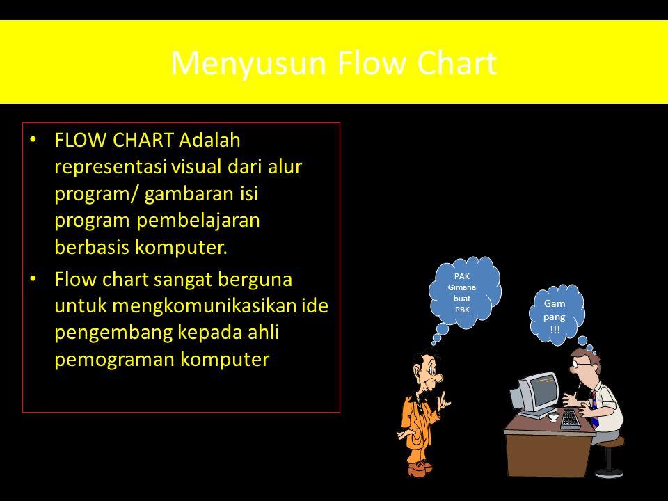 Menyusun Flow Chart FLOW CHART Adalah representasi visual dari alur program/ gambaran isi program pembelajaran berbasis komputer.