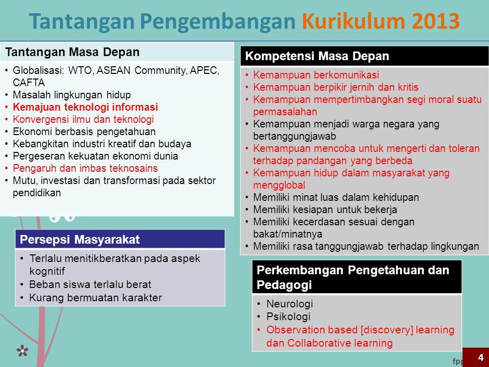 Tantangan Pengembangan Kurikulum 2013