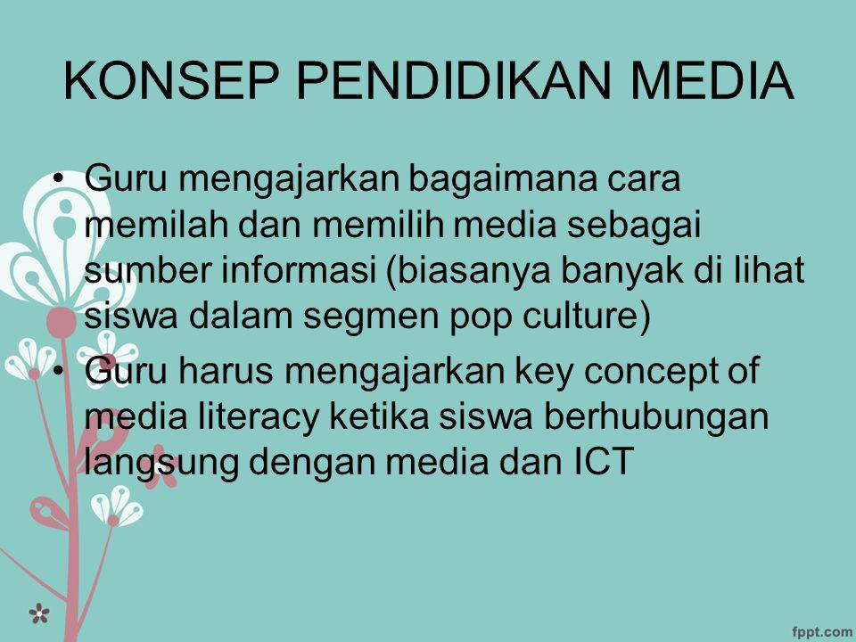 KONSEP PENDIDIKAN MEDIA