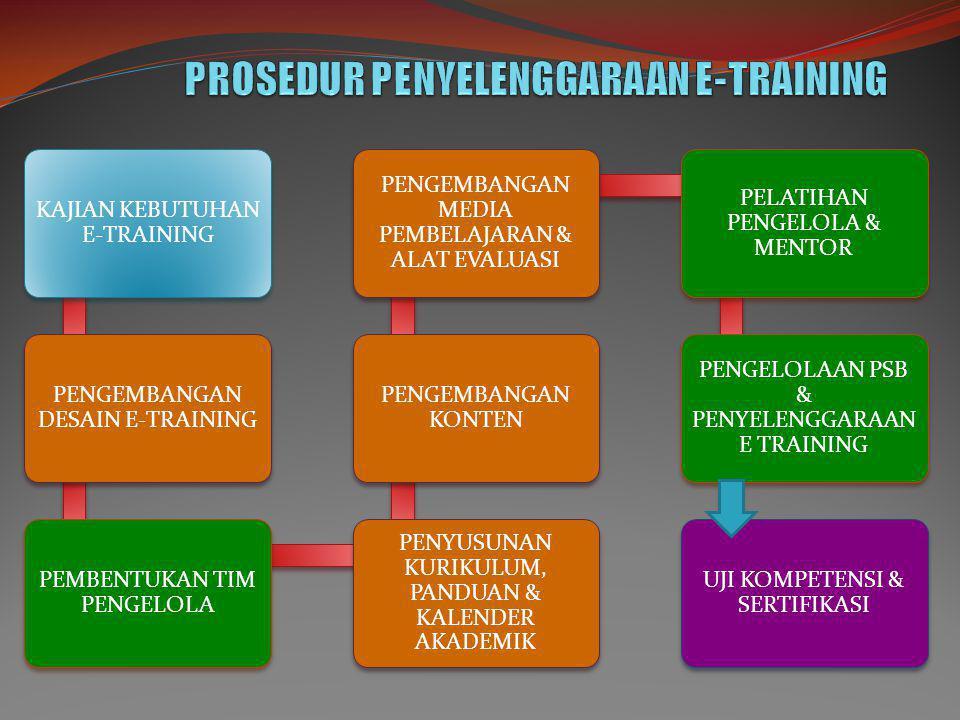 PROSEDUR PENYELENGGARAAN E-TRAINING