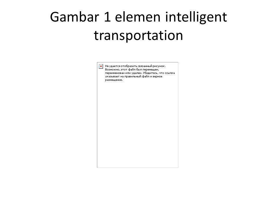 Gambar 1 elemen intelligent transportation