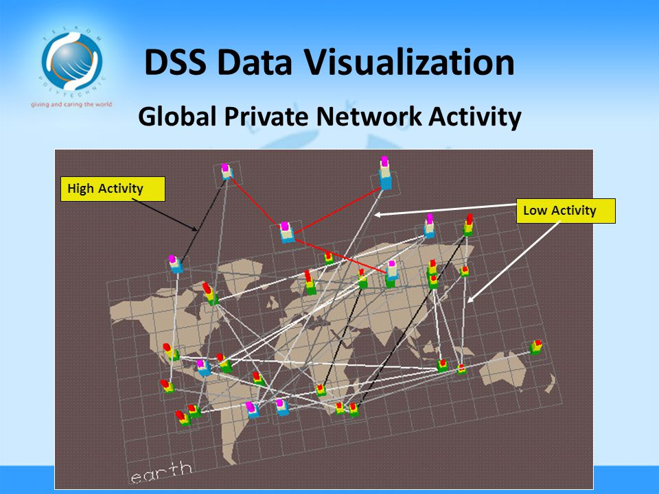 DSS Data Visualization