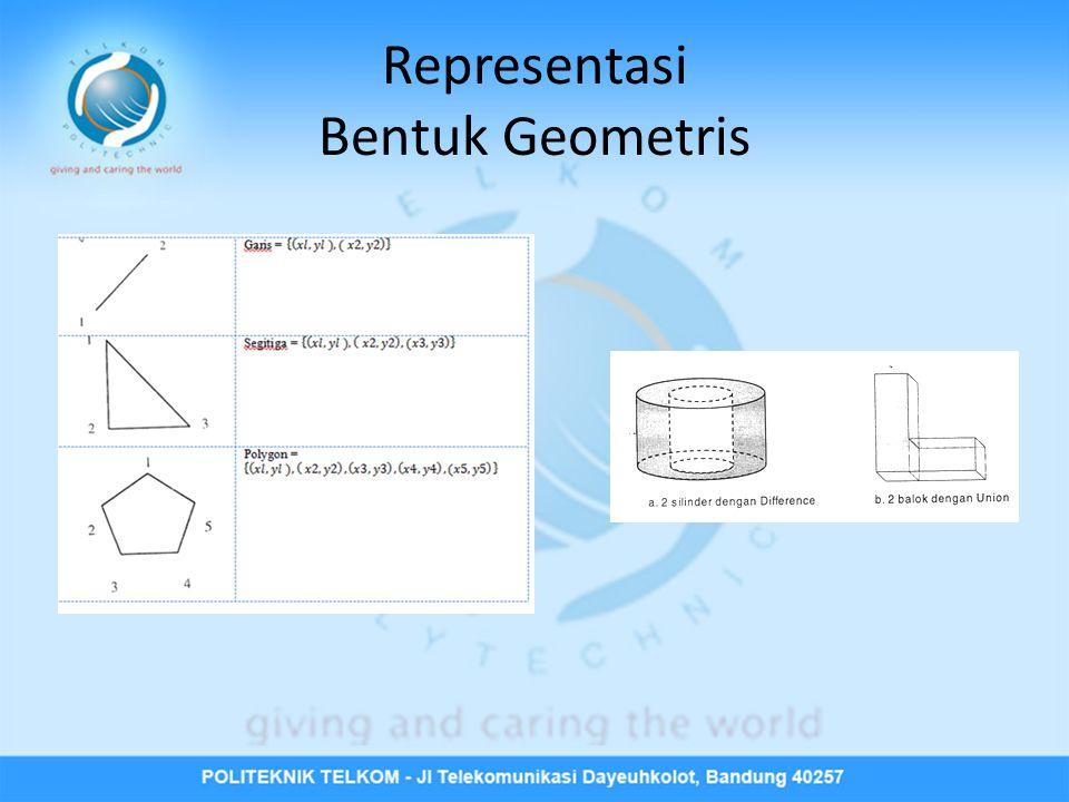 Representasi Bentuk Geometris