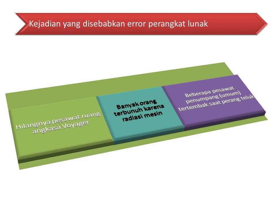 Kejadian yang disebabkan error perangkat lunak