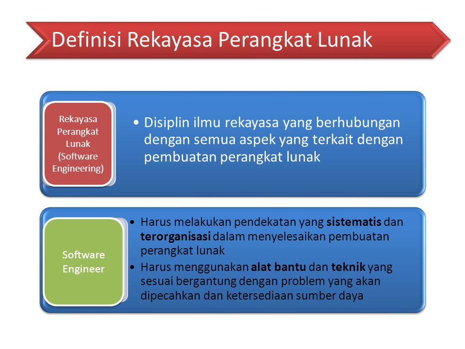 Rekayasa Perangkat Lunak (Software Engineering)
