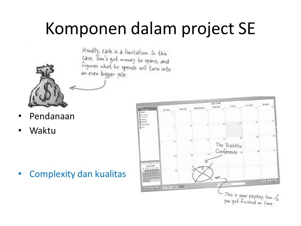 Komponen dalam project SE