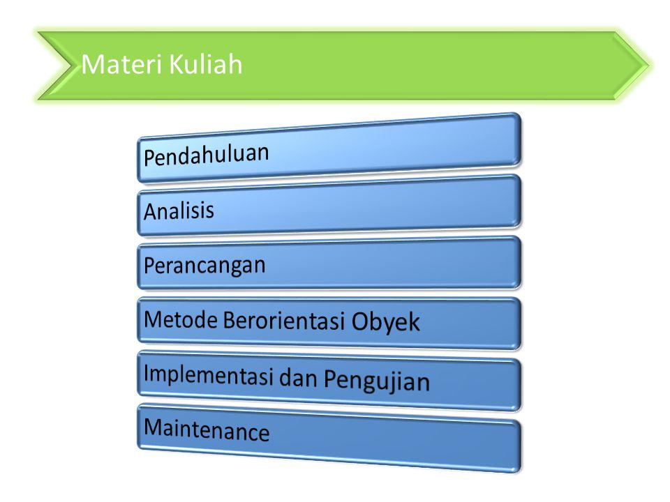 Materi Kuliah Pendahuluan. Analisis. Perancangan. Metode Berorientasi Obyek. Implementasi dan Pengujian.