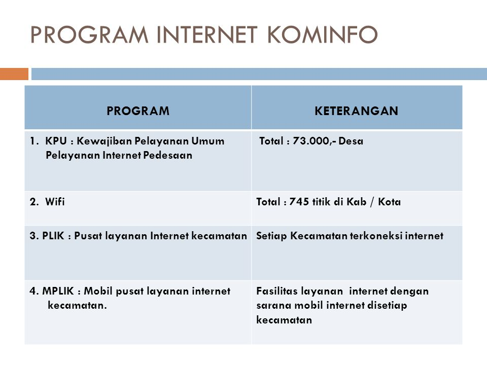 PROGRAM INTERNET KOMINFO