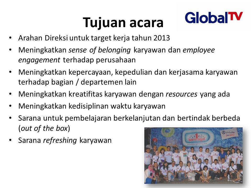 Tujuan acara Arahan Direksi untuk target kerja tahun 2013