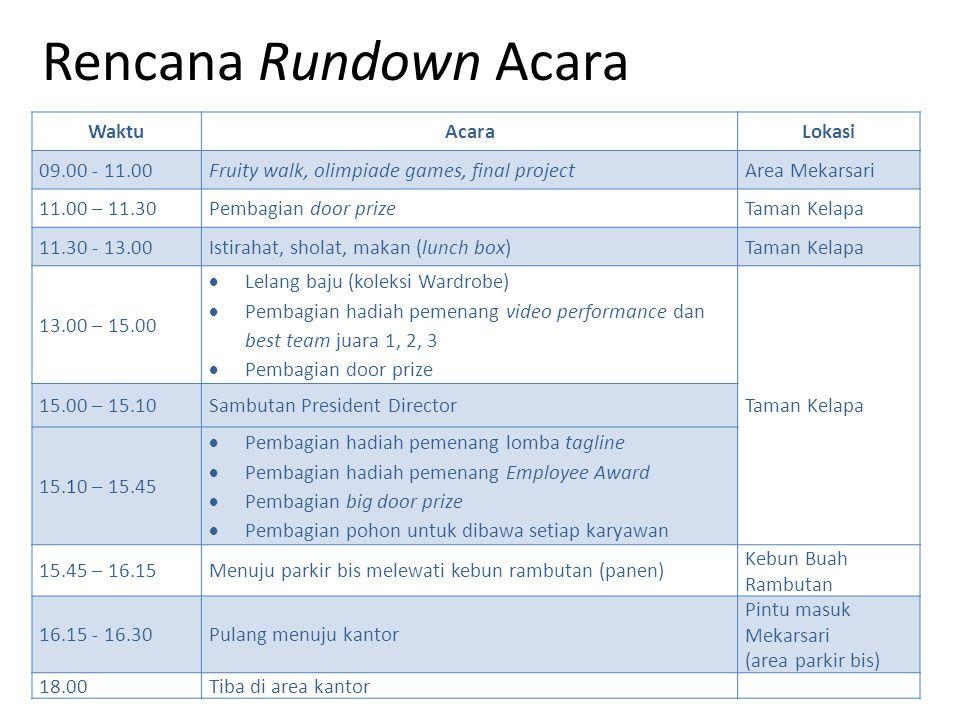 Rencana Rundown Acara Waktu Acara Lokasi 09.00 - 11.00