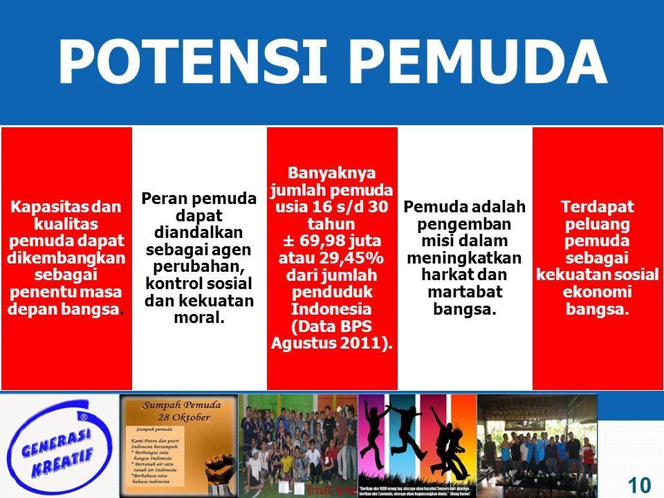 Terdapat peluang pemuda sebagai kekuatan sosial ekonomi bangsa.