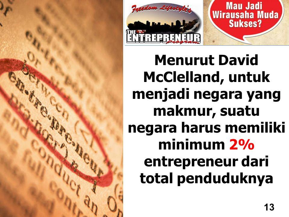 Menurut David McClelland, untuk menjadi negara yang makmur, suatu negara harus memiliki minimum 2% entrepreneur dari total penduduknya