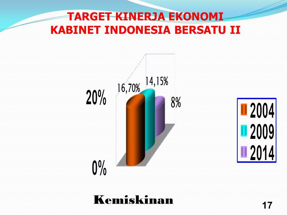TARGET KINERJA EKONOMI KABINET INDONESIA BERSATU II