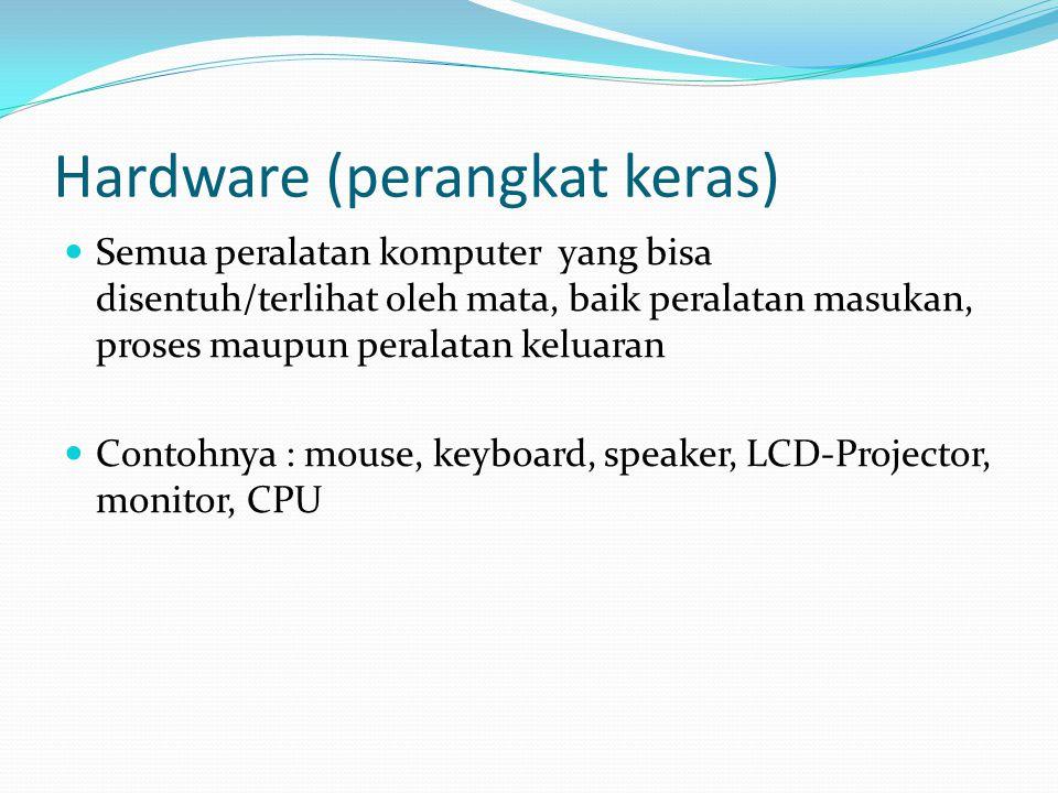 Hardware (perangkat keras)