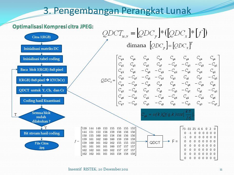 3. Pengembangan Perangkat Lunak