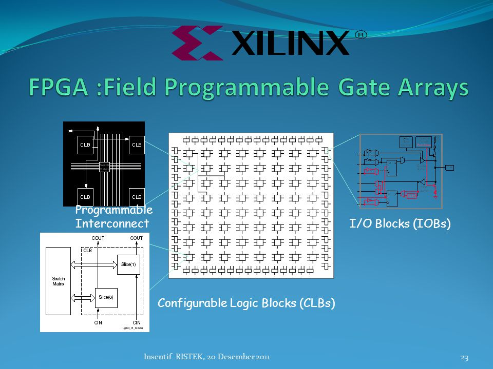 FPGA :Field Programmable Gate Arrays