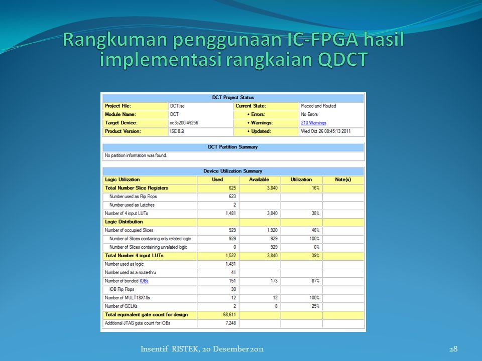 Rangkuman penggunaan IC-FPGA hasil implementasi rangkaian QDCT
