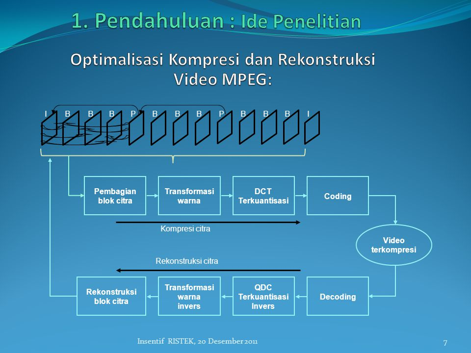 Optimalisasi Kompresi dan Rekonstruksi Video MPEG: