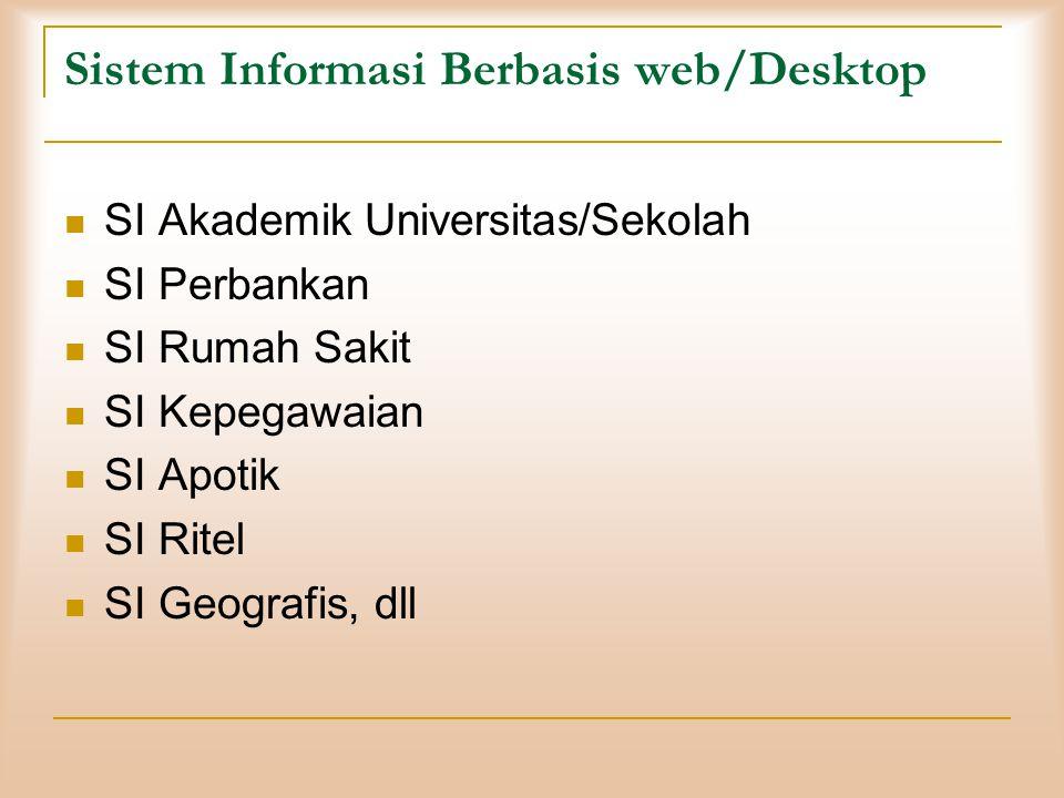 Sistem Informasi Berbasis web/Desktop
