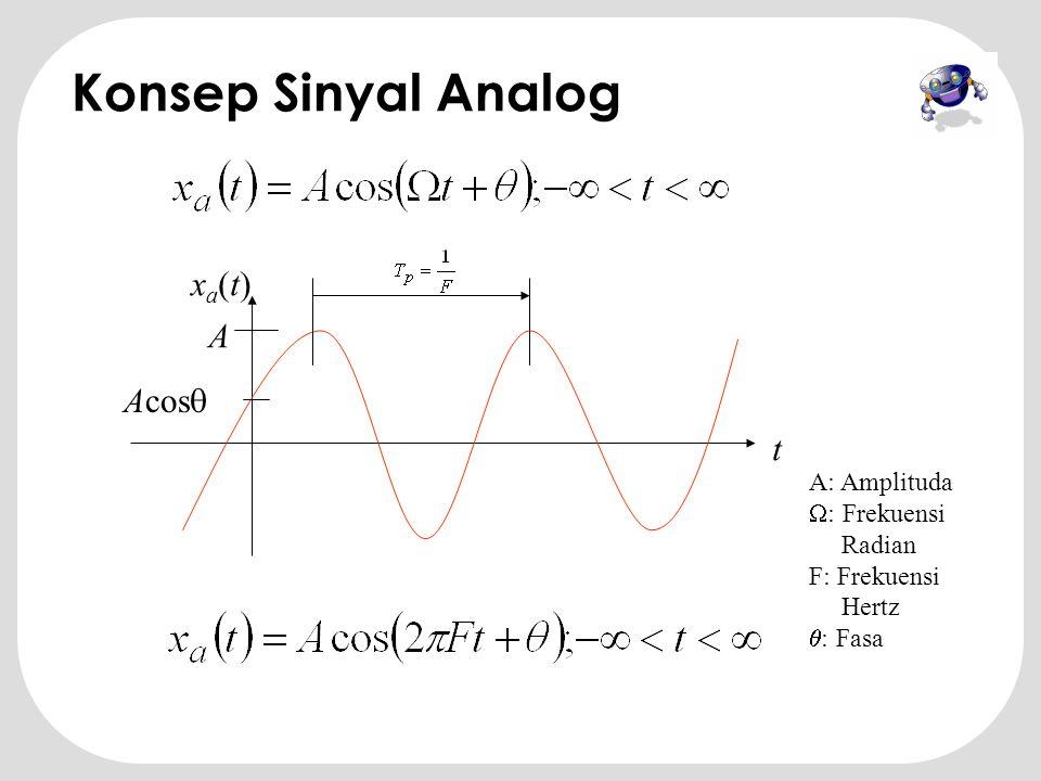 Konsep Sinyal Analog xa(t) A Acos t A: Amplituda : Frekuensi Radian