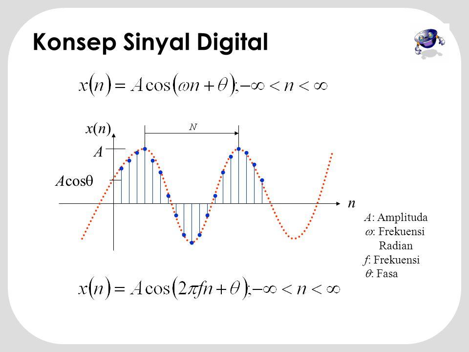 Konsep Sinyal Digital x(n) A Acos n A: Amplituda : Frekuensi Radian